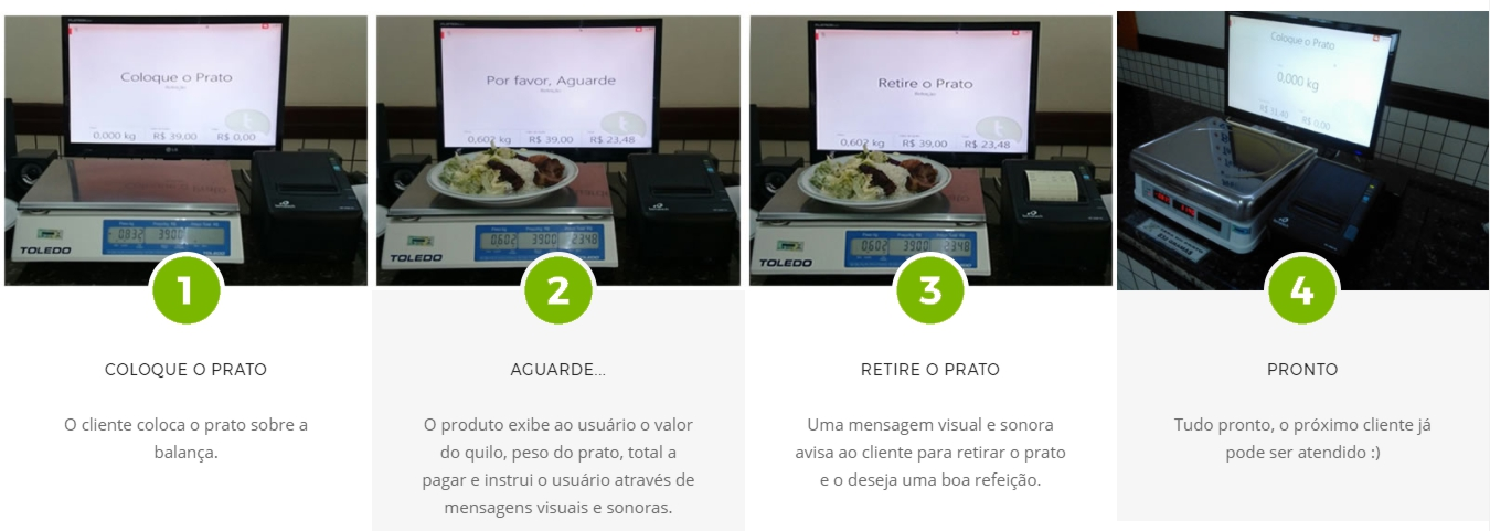 beneficios-balança-digital-comercial